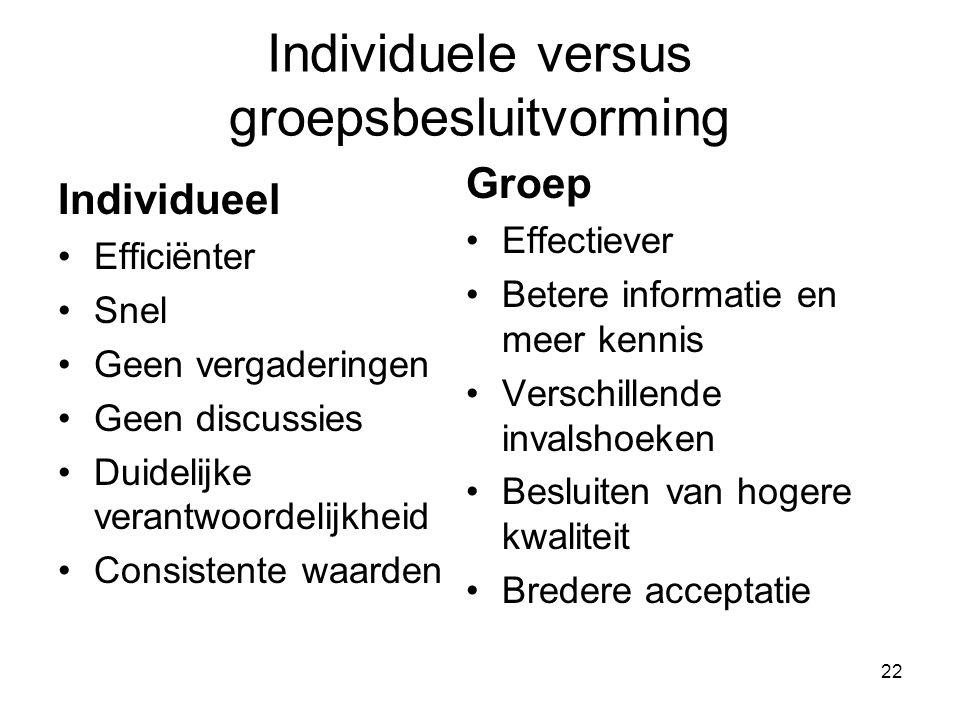 Individuele versus groepsbesluitvorming