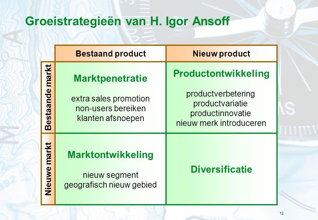 Groeistrategieën van H. Igor Ansoff