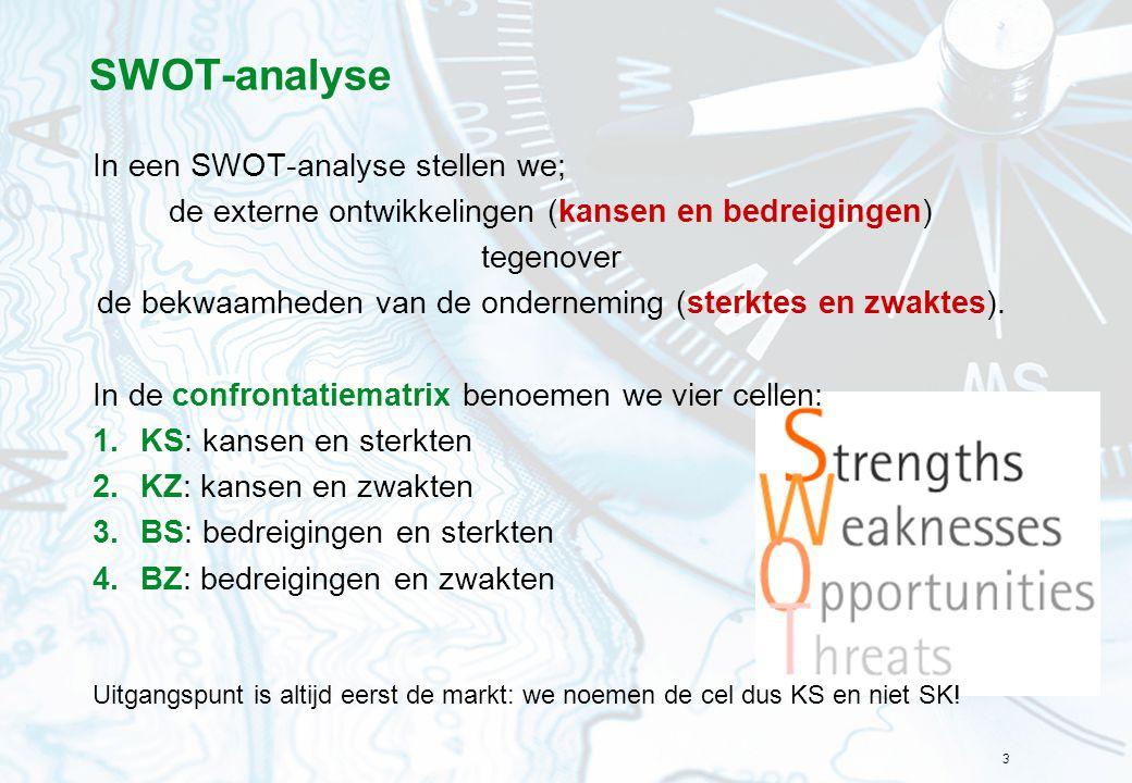 SWOT-analyse In een SWOT-analyse stellen we;