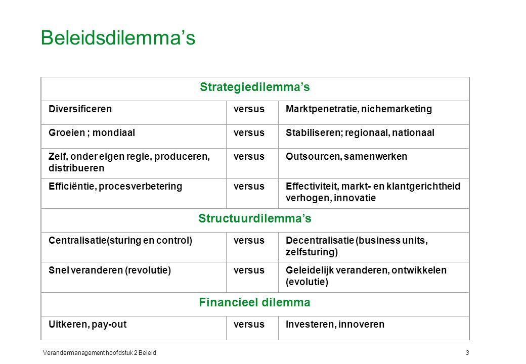 Beleidsdilemma's Strategiedilemma's Structuurdilemma's