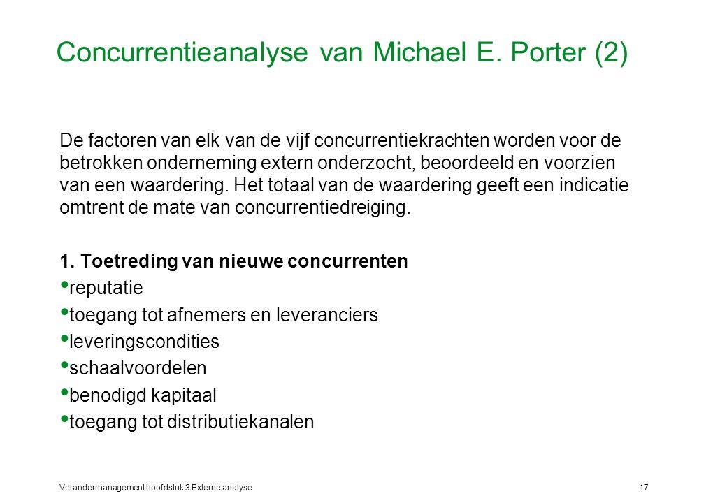 Concurrentieanalyse van Michael E. Porter (2)