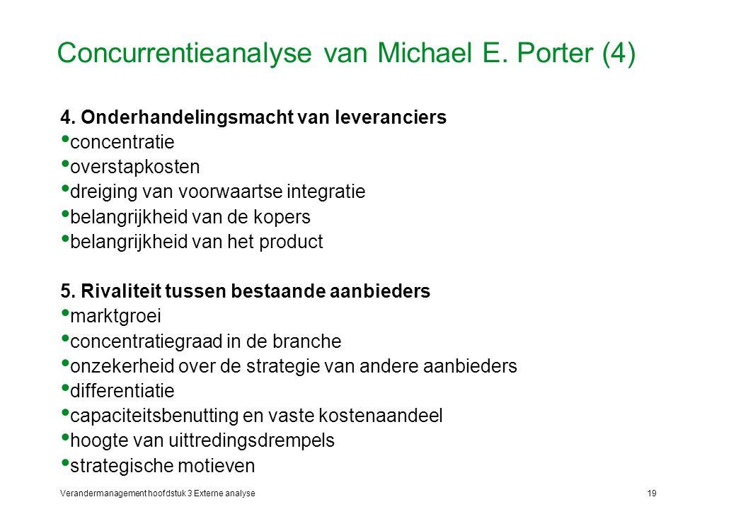 Concurrentieanalyse van Michael E. Porter (4)
