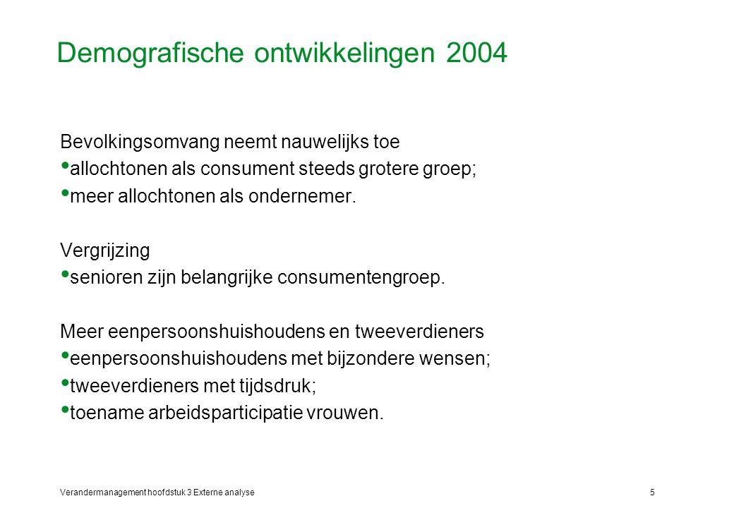 Demografische ontwikkelingen 2004