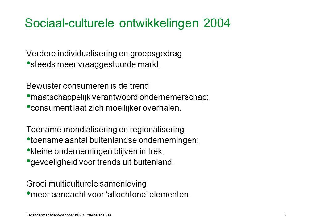 Sociaal-culturele ontwikkelingen 2004