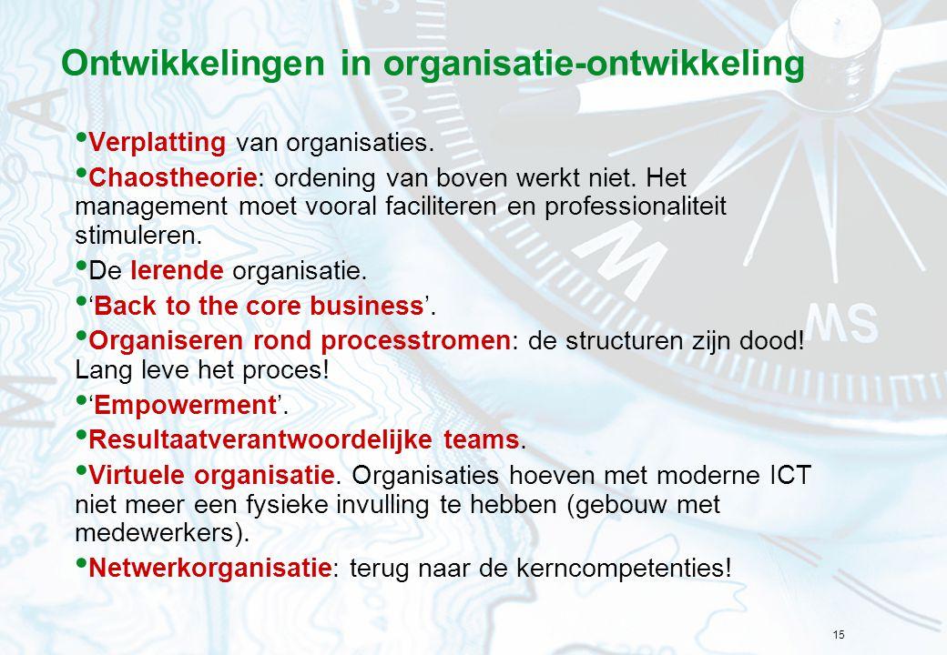 Ontwikkelingen in organisatie-ontwikkeling