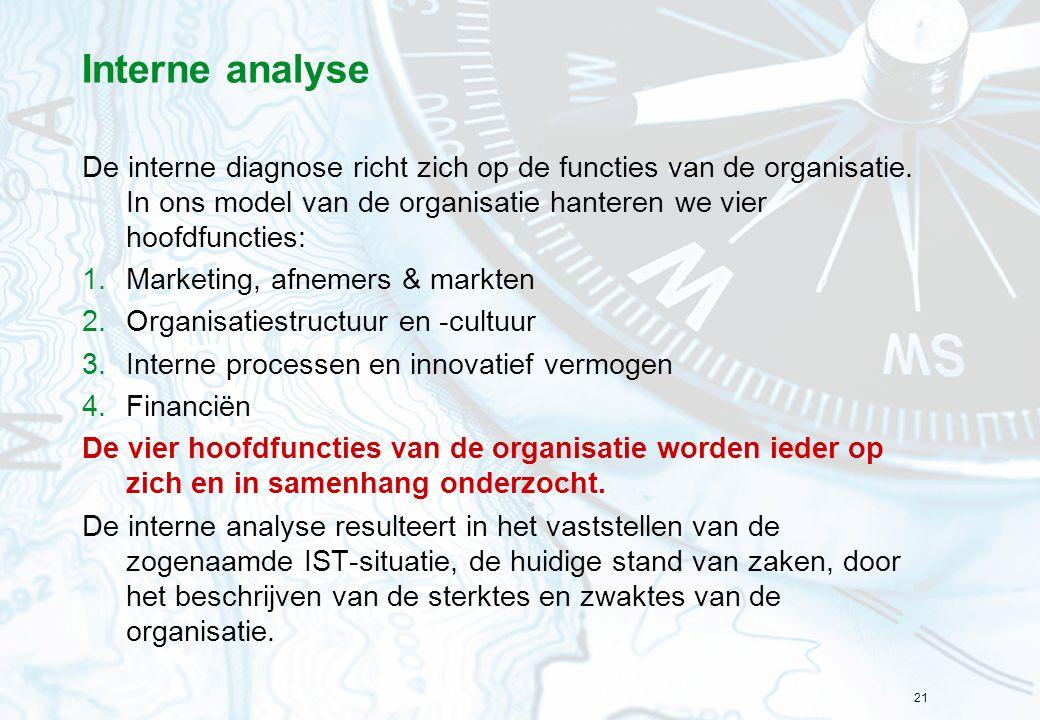 Interne analyse De interne diagnose richt zich op de functies van de organisatie. In ons model van de organisatie hanteren we vier hoofdfuncties: