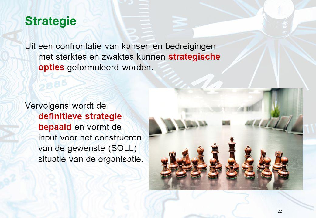 Strategie Uit een confrontatie van kansen en bedreigingen met sterktes en zwaktes kunnen strategische opties geformuleerd worden.