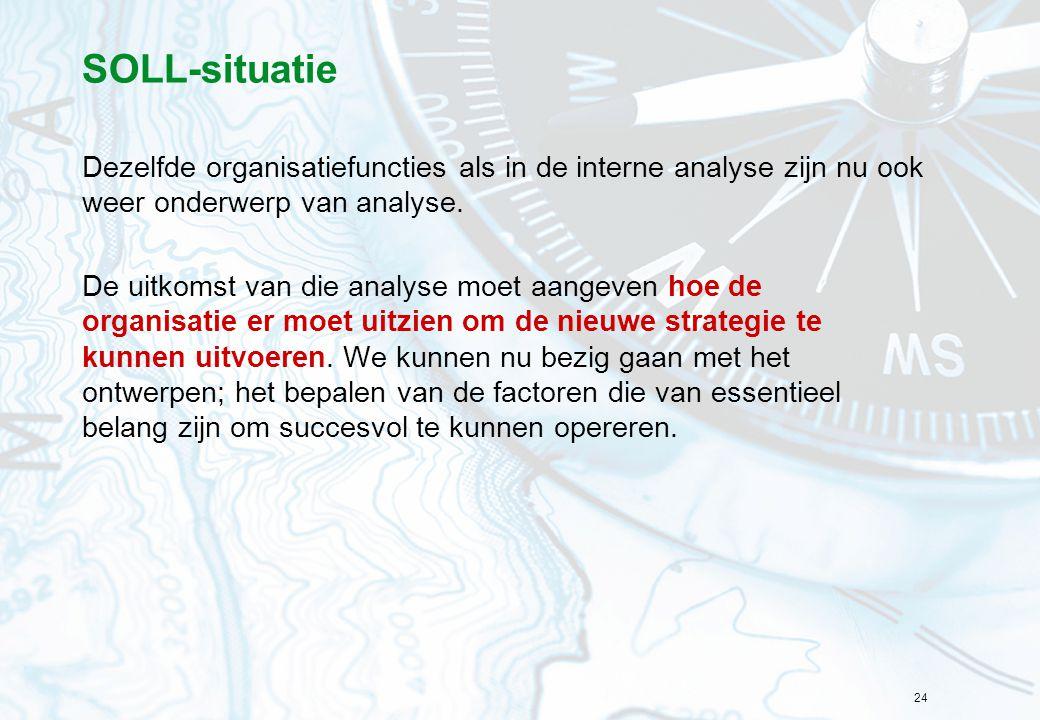 SOLL-situatie Dezelfde organisatiefuncties als in de interne analyse zijn nu ook weer onderwerp van analyse.