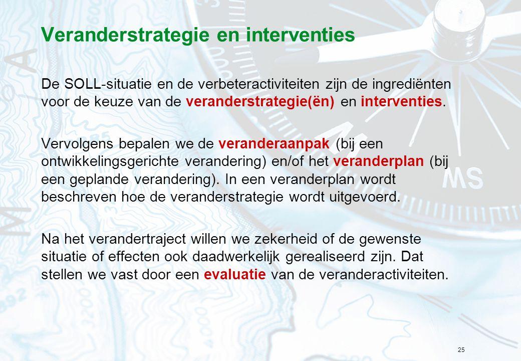 Veranderstrategie en interventies