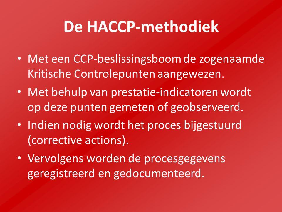 De HACCP-methodiek Met een CCP-beslissingsboom de zogenaamde Kritische Controlepunten aangewezen.