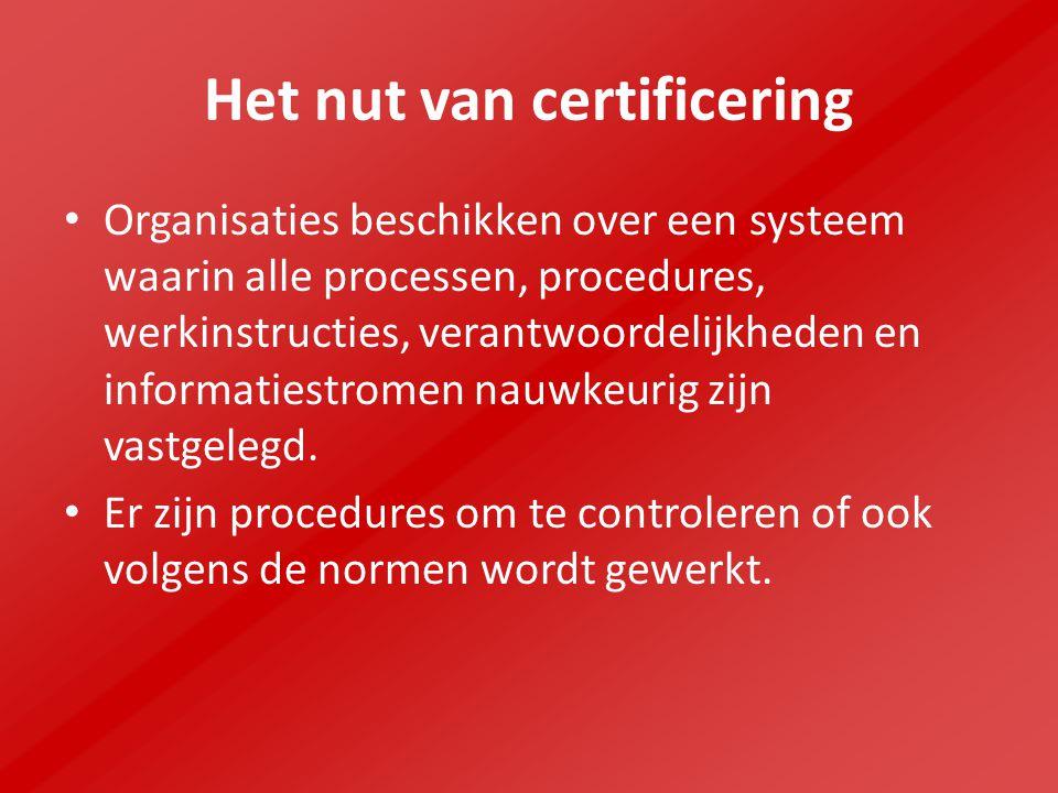 Het nut van certificering