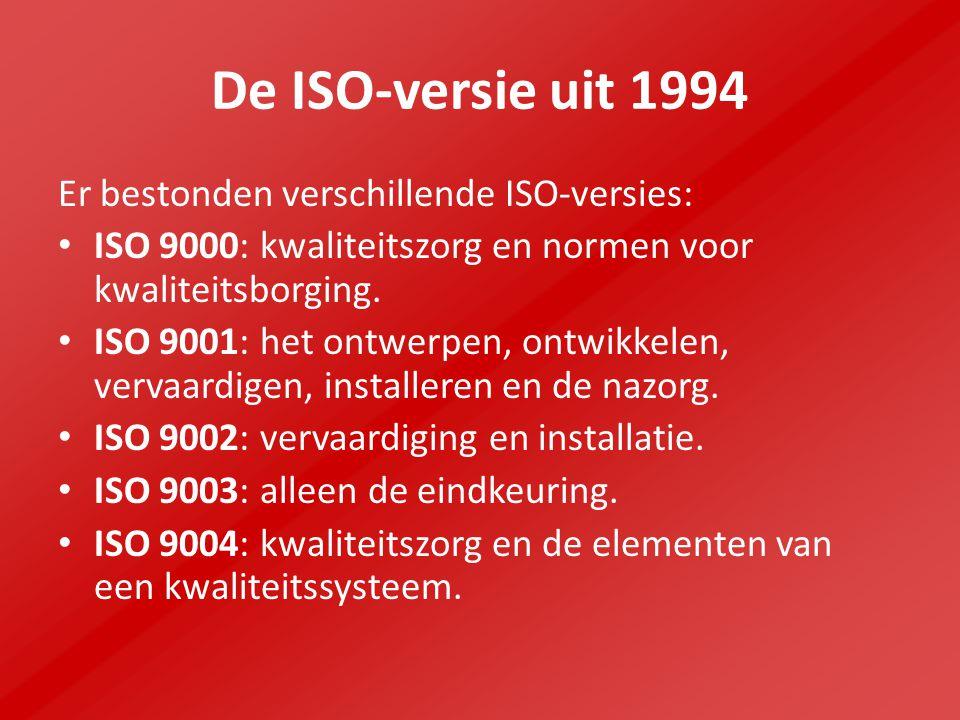 De ISO-versie uit 1994 Er bestonden verschillende ISO-versies: