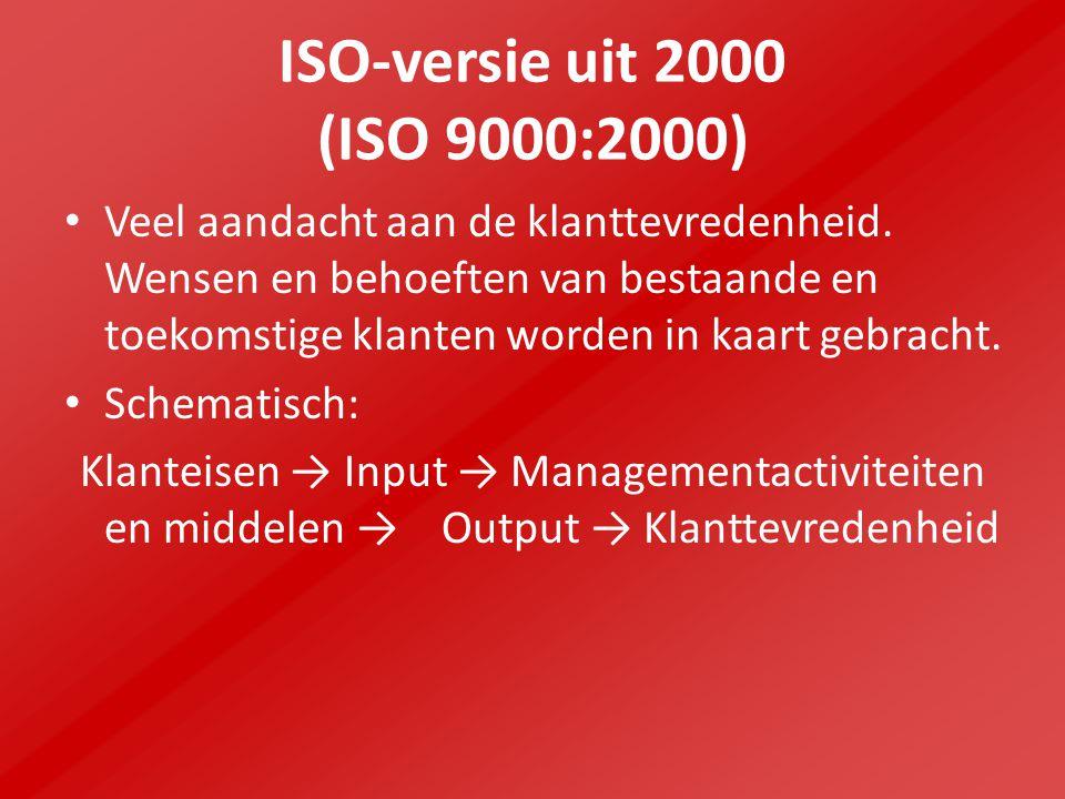 ISO-versie uit 2000 (ISO 9000:2000)