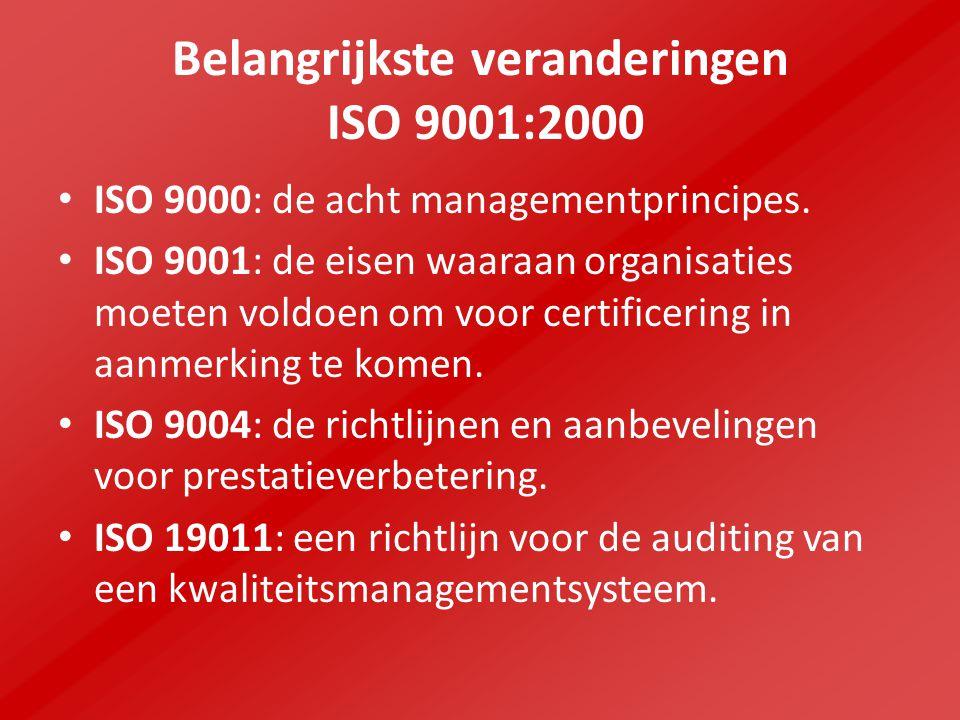 Belangrijkste veranderingen ISO 9001:2000
