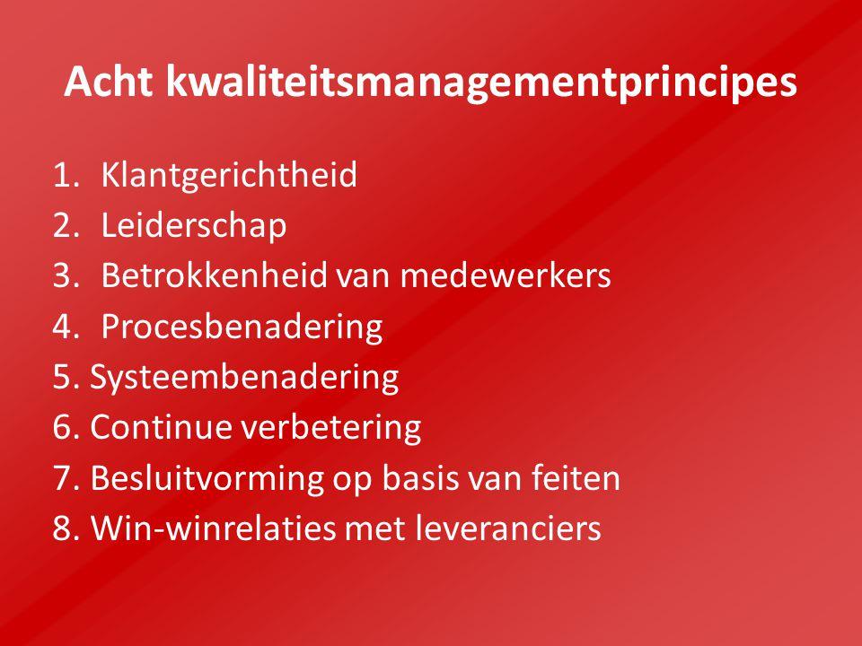 Acht kwaliteitsmanagementprincipes