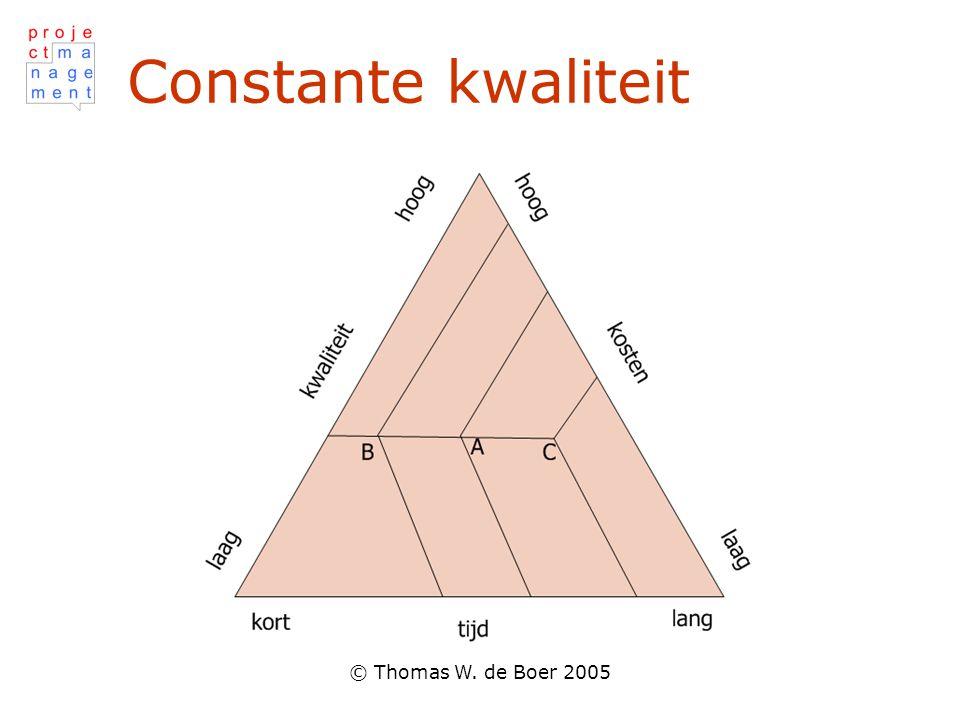 Constante kwaliteit © Thomas W. de Boer 2005