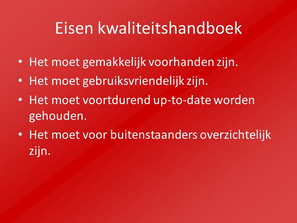 Eisen kwaliteitshandboek