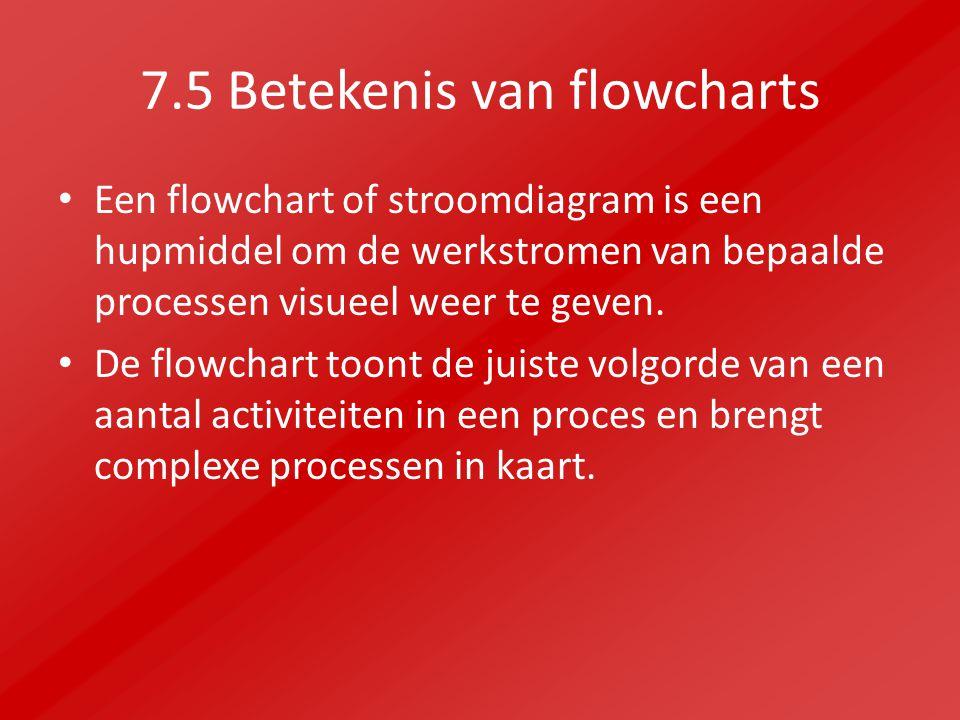 7.5 Betekenis van flowcharts