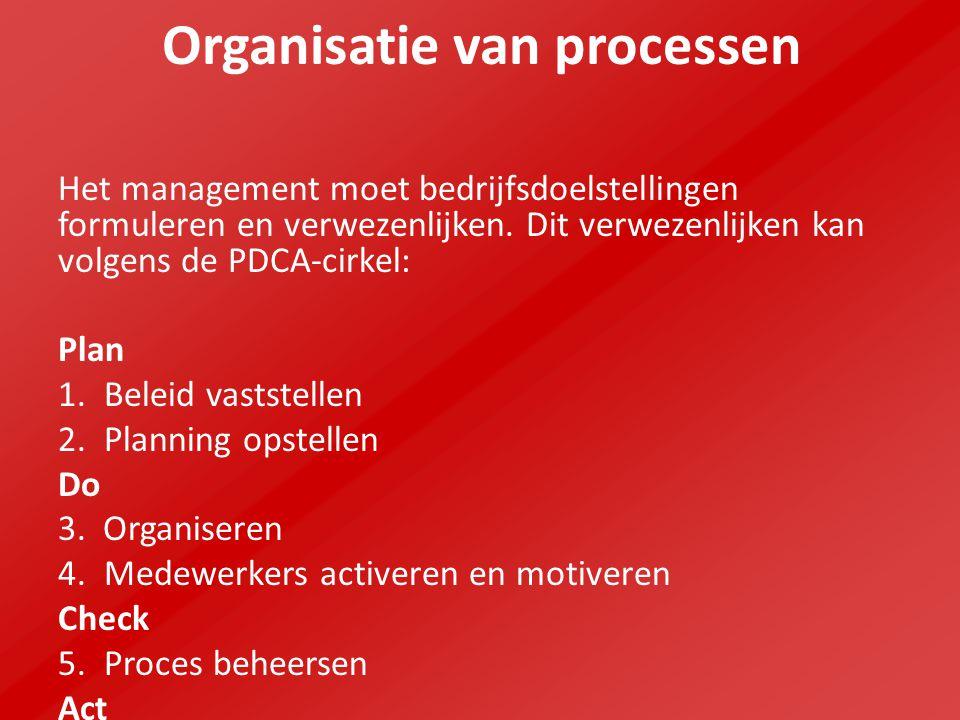 Organisatie van processen