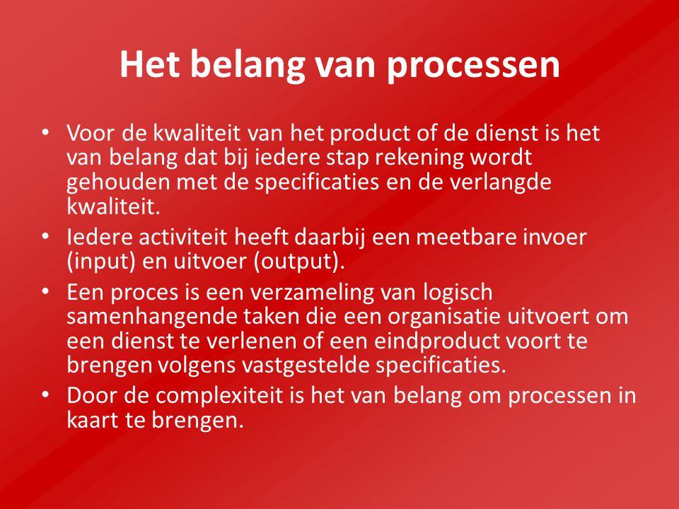 Het belang van processen
