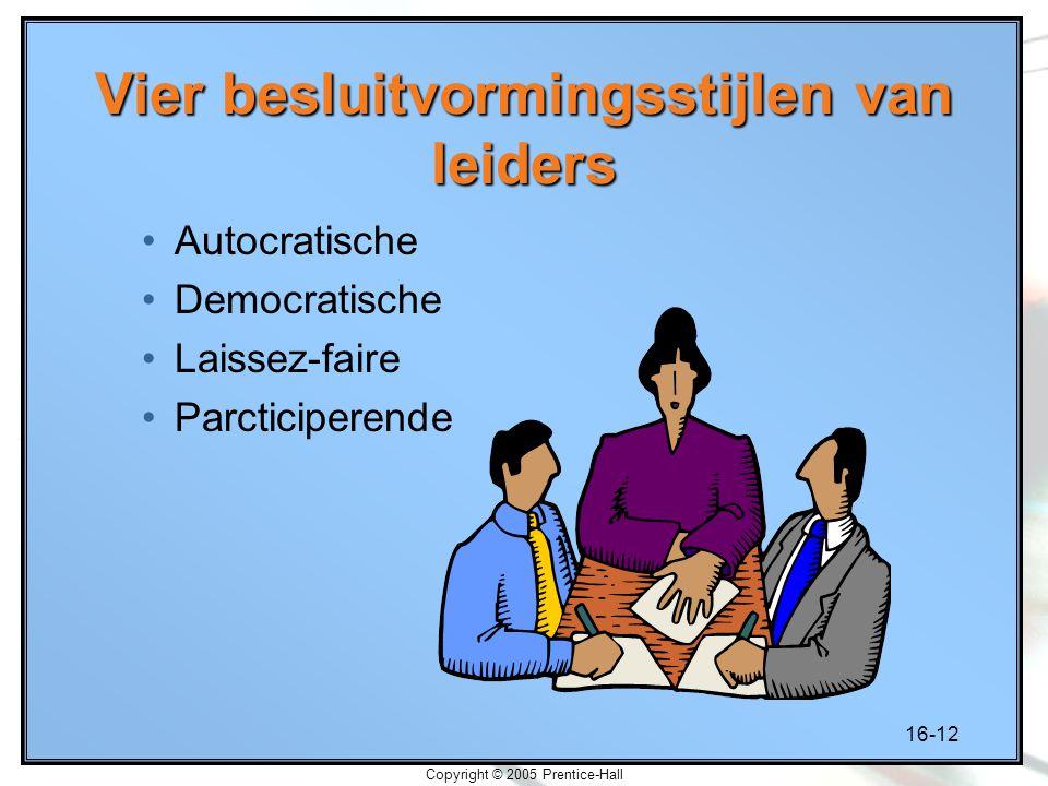 Vier besluitvormingsstijlen van leiders