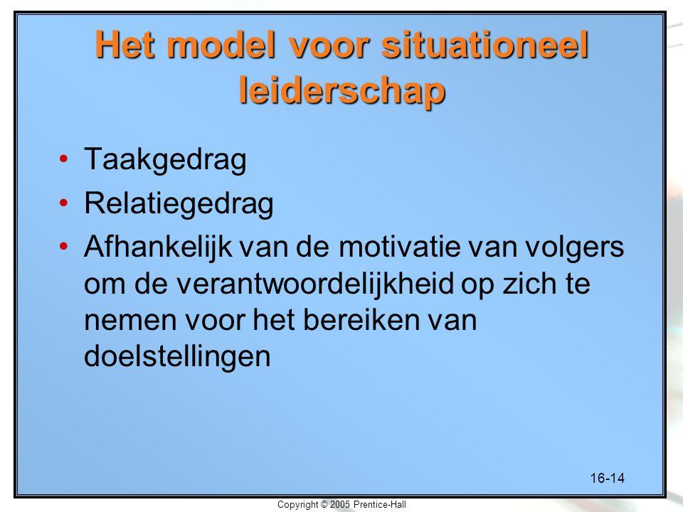 Het model voor situationeel leiderschap