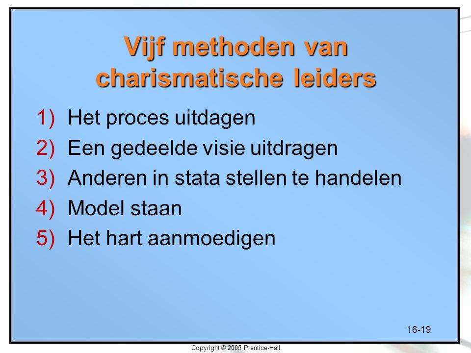 Vijf methoden van charismatische leiders