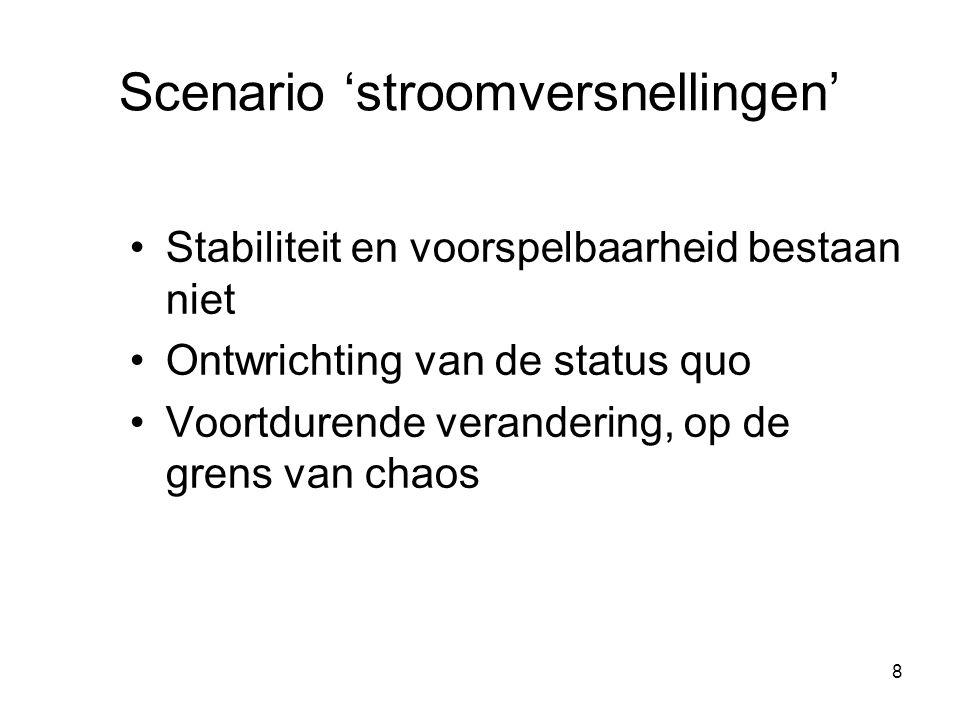 Scenario 'stroomversnellingen'