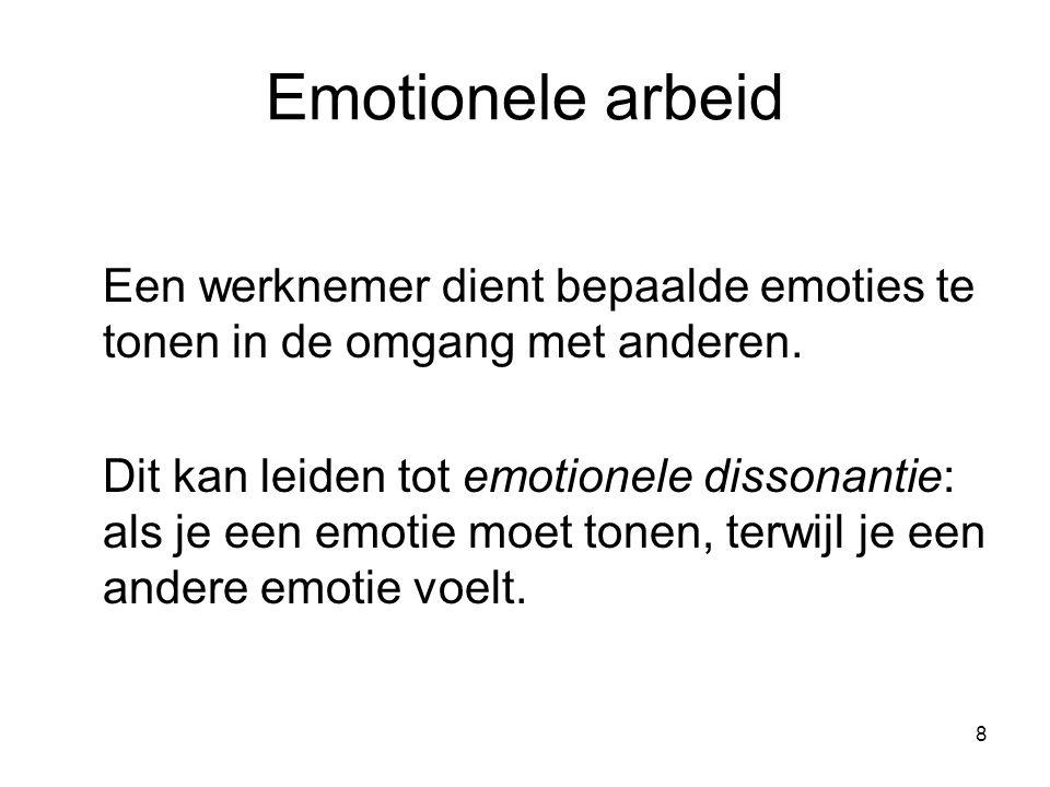 Emotionele arbeid Een werknemer dient bepaalde emoties te tonen in de omgang met anderen.
