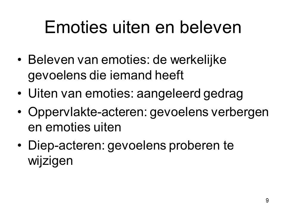 Emoties uiten en beleven
