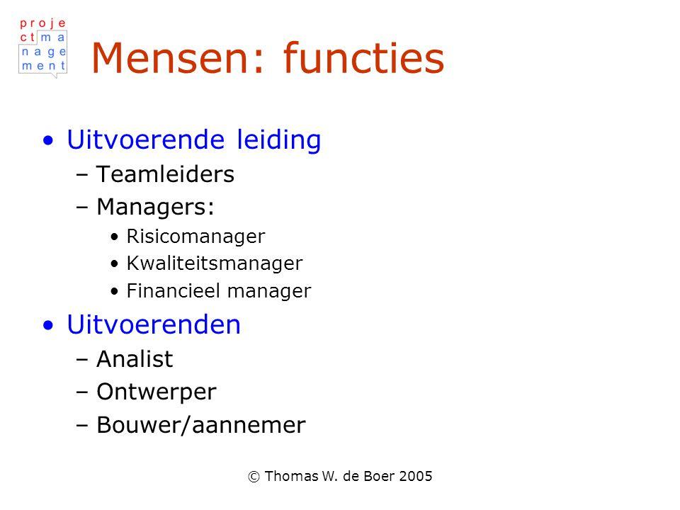 Mensen: functies Uitvoerende leiding Uitvoerenden Teamleiders