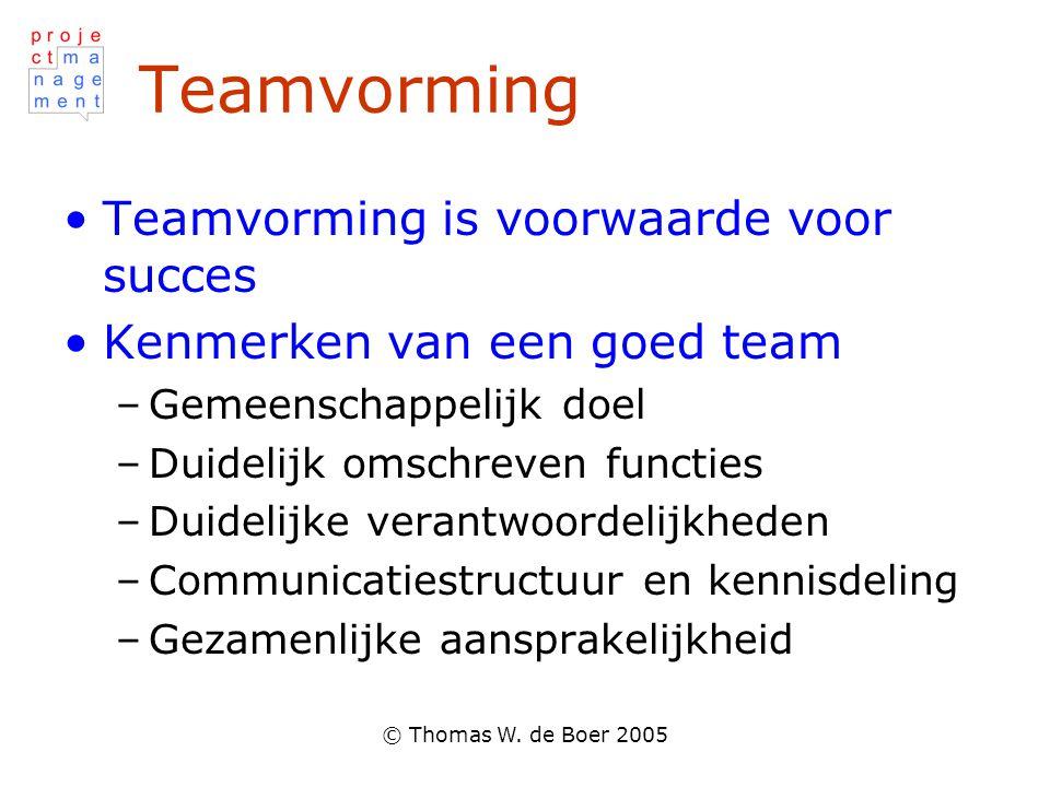 Teamvorming Teamvorming is voorwaarde voor succes