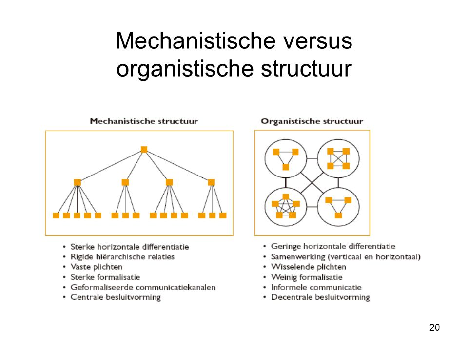 Mechanistische versus organistische structuur