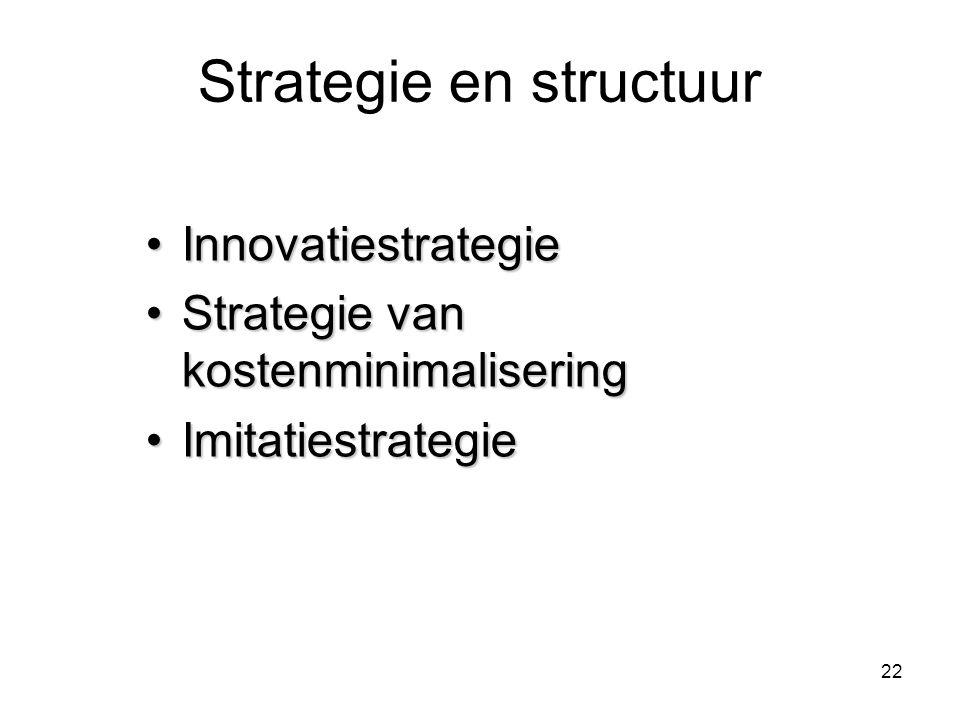 Strategie en structuur
