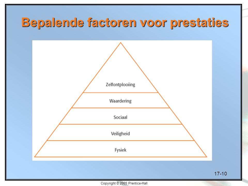 Bepalende factoren voor prestaties