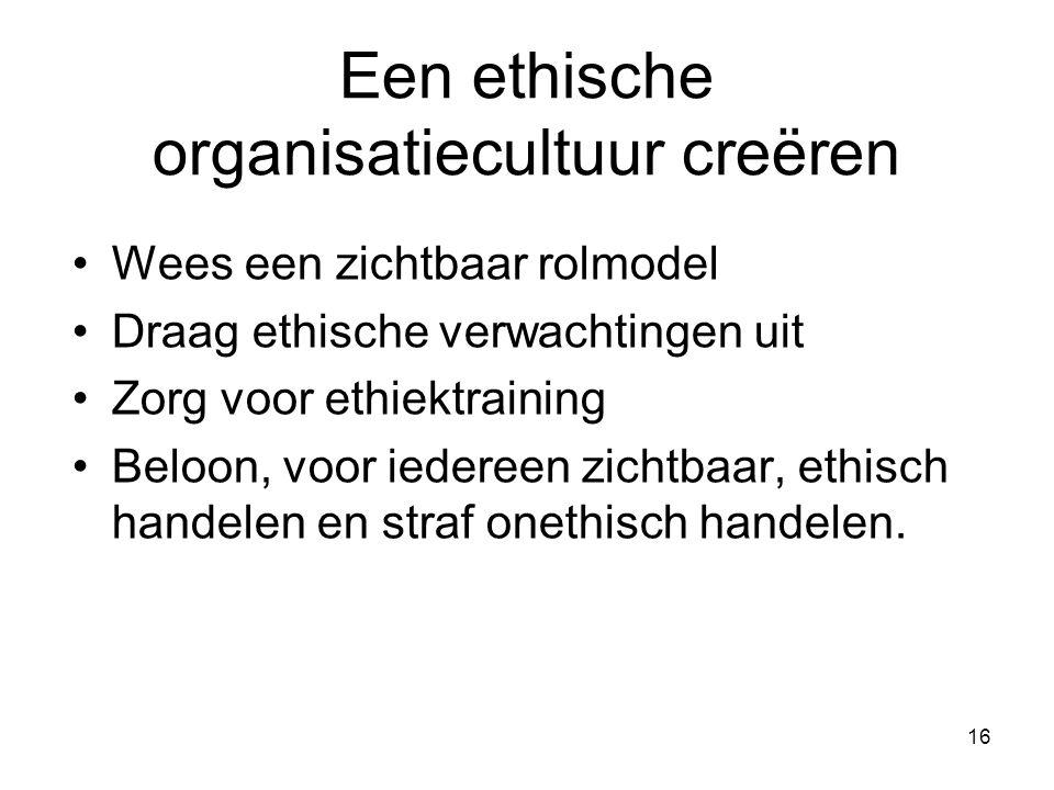 Een ethische organisatiecultuur creëren