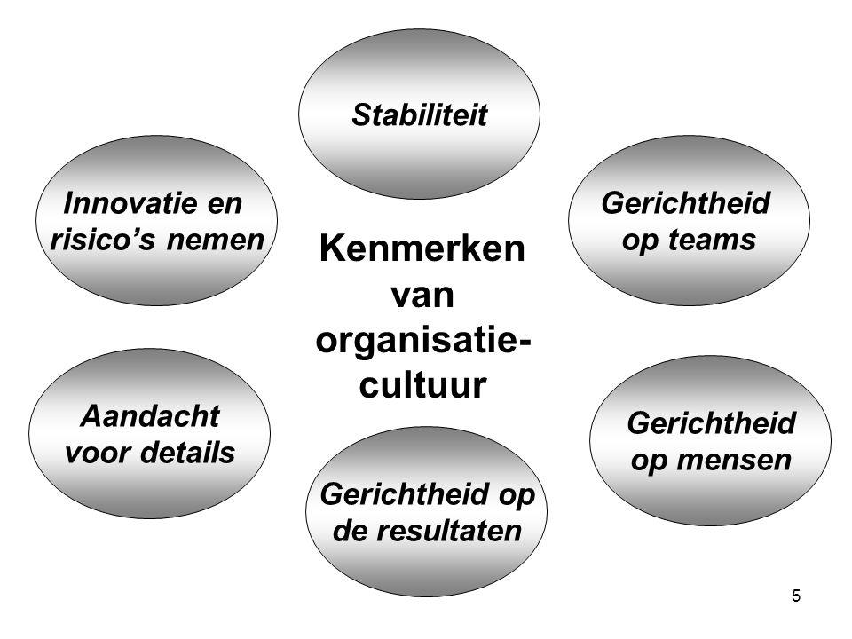 Innovatie en risico's nemen Kenmerken van organisatie- cultuur