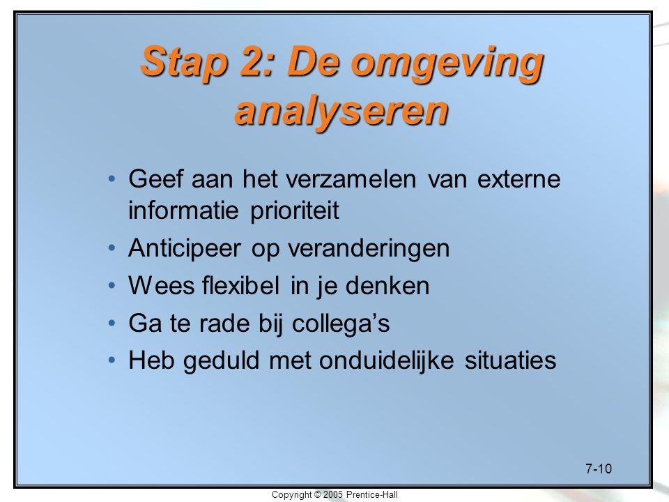 Stap 2: De omgeving analyseren