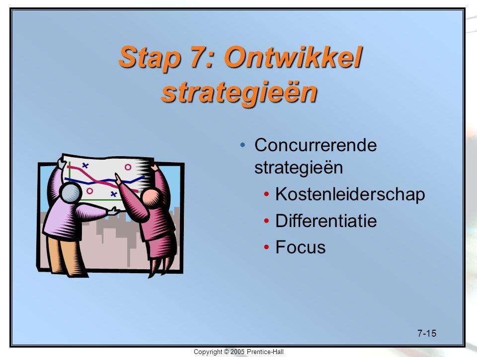 Stap 7: Ontwikkel strategieën