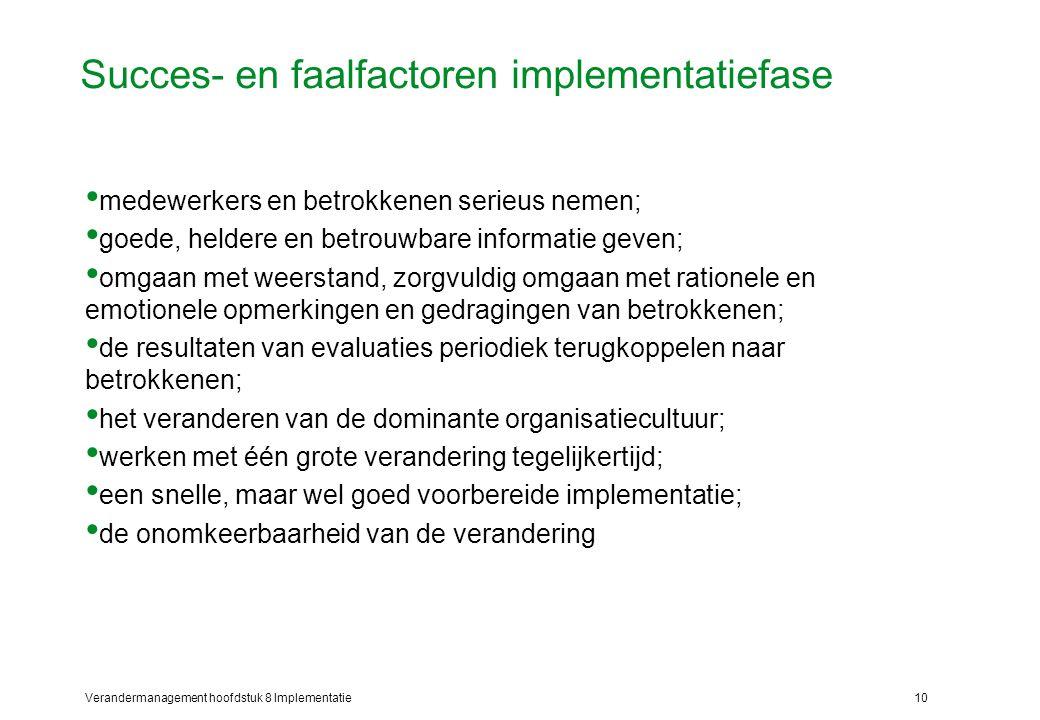 Succes- en faalfactoren implementatiefase