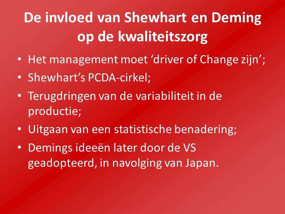 De invloed van Shewhart en Deming op de kwaliteitszorg