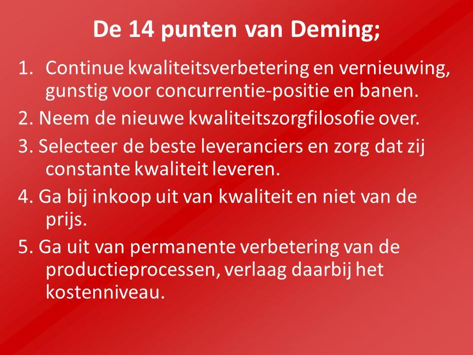 De 14 punten van Deming; 1. Continue kwaliteitsverbetering en vernieuwing, gunstig voor concurrentie-positie en banen.