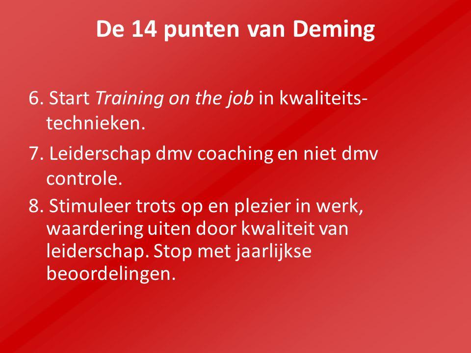 De 14 punten van Deming