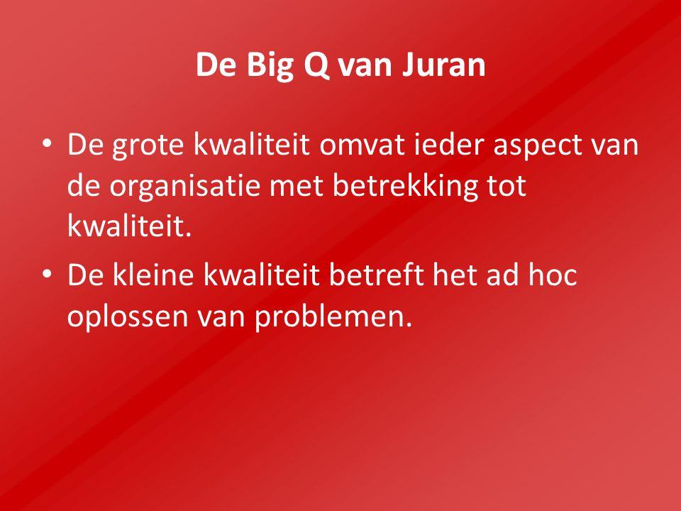 De Big Q van Juran De grote kwaliteit omvat ieder aspect van de organisatie met betrekking tot kwaliteit.