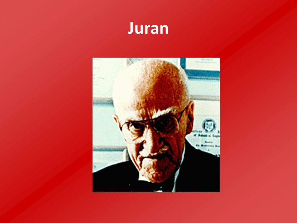 Juran