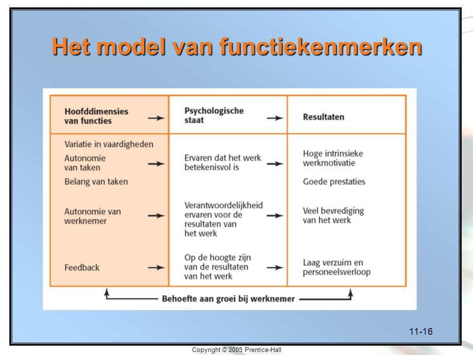Het model van functiekenmerken