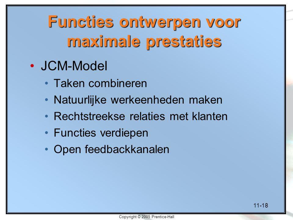Functies ontwerpen voor maximale prestaties