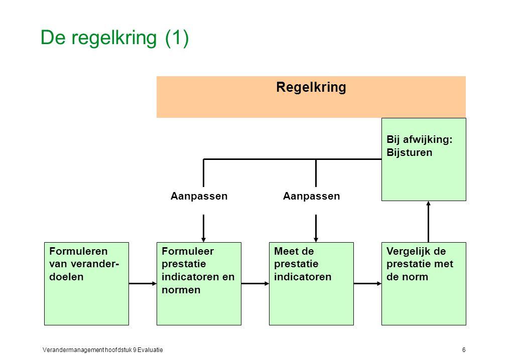 De regelkring (1) Regelkring Formuleren van verander- doelen