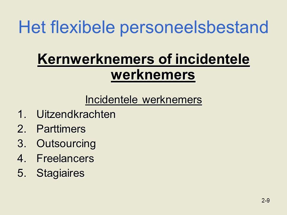 Het flexibele personeelsbestand