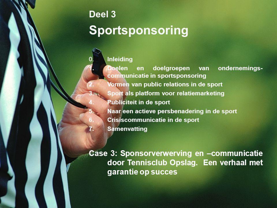 Deel 3 Sportsponsoring. 0. Inleiding. Doelen en doelgroepen van ondernemings-communicatie in sportsponsoring.